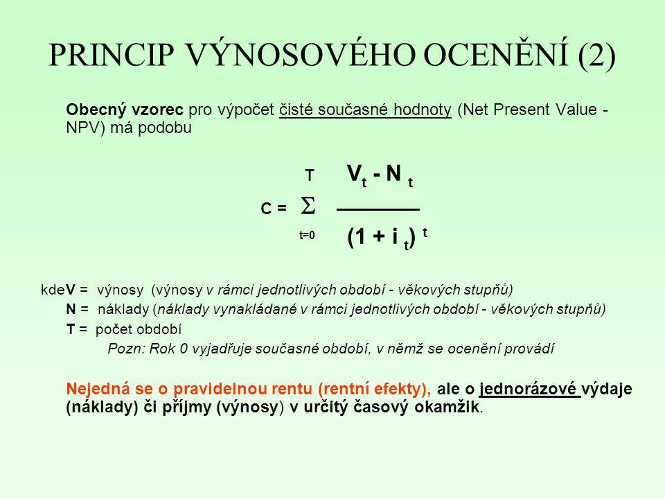 PRINCIP VÝNOSOVÉHO OCENĚNÍ (2) Obecný vzorec pro výpočet čisté současné hodnoty (Net Present Value - NPV) má podobu T V t - N t C =  ————— t=0 (1 + i t ) t kdeV = výnosy (výnosy v rámci jednotlivých období - věkových stupňů) N = náklady (náklady vynakládané v rámci jednotlivých období - věkových stupňů) T = počet období Pozn: Rok 0 vyjadřuje současné období, v němž se ocenění provádí Nejedná se o pravidelnou rentu (rentní efekty), ale o jednorázové výdaje (náklady) či příjmy (výnosy) v určitý časový okamžik.