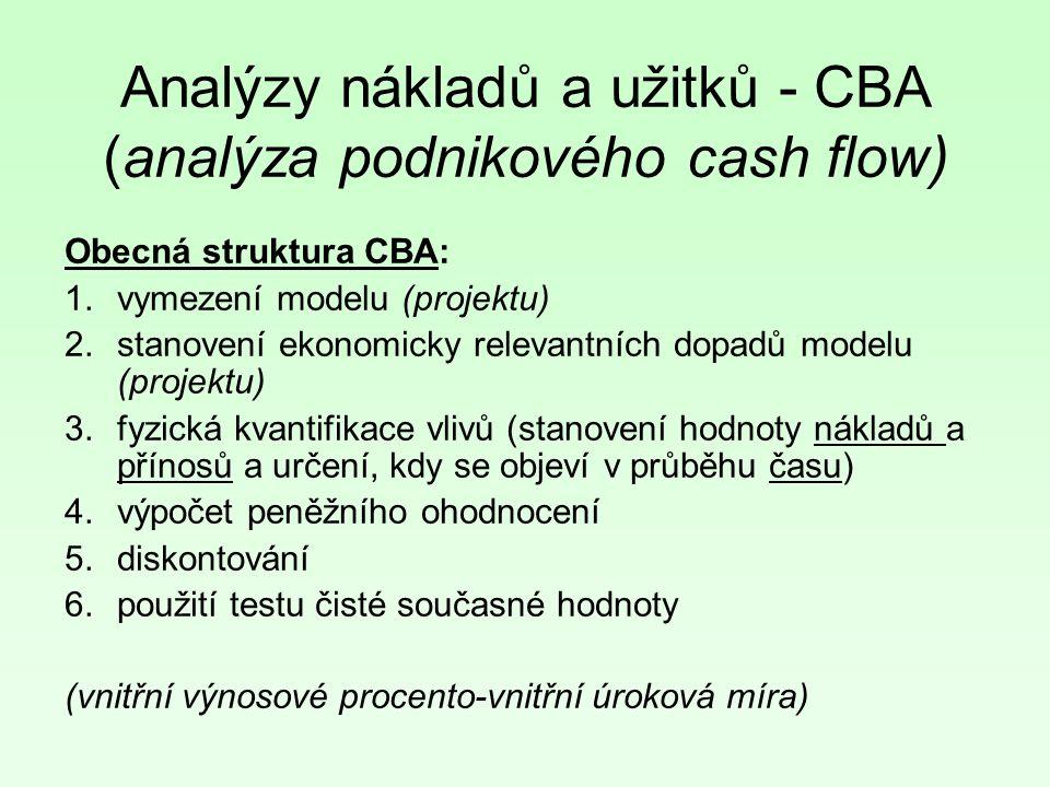 Analýzy nákladů a užitků - CBA (analýza podnikového cash flow) Obecná struktura CBA: 1.vymezení modelu (projektu) 2.stanovení ekonomicky relevantních dopadů modelu (projektu) 3.fyzická kvantifikace vlivů (stanovení hodnoty nákladů a přínosů a určení, kdy se objeví v průběhu času) 4.výpočet peněžního ohodnocení 5.diskontování 6.použití testu čisté současné hodnoty (vnitřní výnosové procento-vnitřní úroková míra)