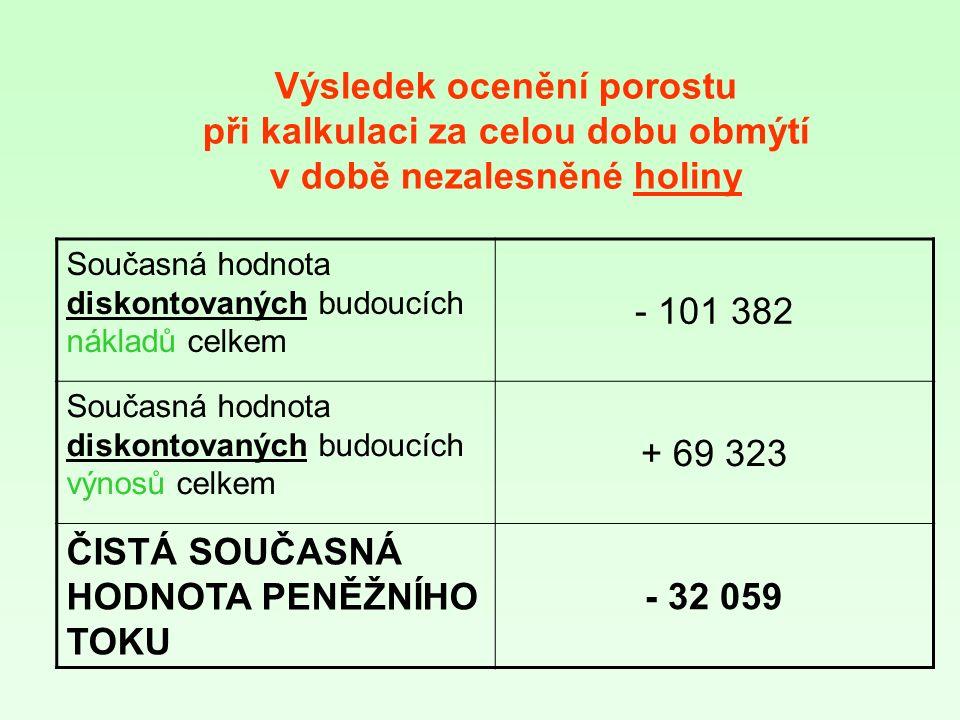 Současná hodnota diskontovaných budoucích nákladů celkem - 101 382 Současná hodnota diskontovaných budoucích výnosů celkem + 69 323 ČISTÁ SOUČASNÁ HODNOTA PENĚŽNÍHO TOKU - 32 059 Výsledek ocenění porostu při kalkulaci za celou dobu obmýtí v době nezalesněné holiny
