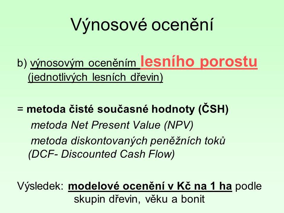 Výnosové ocenění b) výnosovým oceněním lesního porostu (jednotlivých lesních dřevin) = metoda čisté současné hodnoty (ČSH) metoda Net Present Value (NPV) metoda diskontovaných peněžních toků (DCF- Discounted Cash Flow) Výsledek: modelové ocenění v Kč na 1 ha podle skupin dřevin, věku a bonit