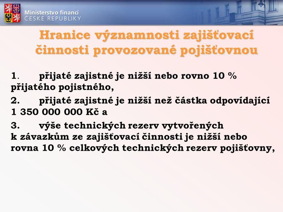 Hranice významnosti zajišťovací činnosti provozované pojišťovnou 1.