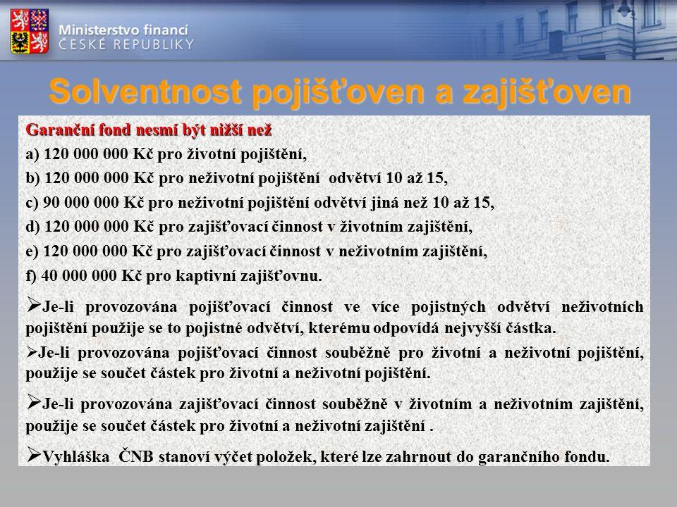 Solventnost pojišťoven a zajišťoven Garanční fond nesmí být nižší než a) 120 000 000 Kč pro životní pojištění, b) 120 000 000 Kč pro neživotní pojištění odvětví 10 až 15, c) 90 000 000 Kč pro neživotní pojištění odvětví jiná než 10 až 15, d) 120 000 000 Kč pro zajišťovací činnost v životním zajištění, e) 120 000 000 Kč pro zajišťovací činnost v neživotním zajištění, f) 40 000 000 Kč pro kaptivní zajišťovnu.