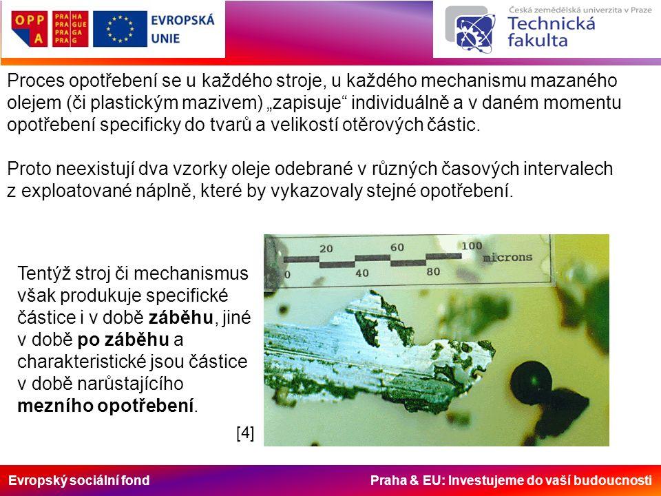 """Evropský sociální fond Praha & EU: Investujeme do vaší budoucnosti Proces opotřebení se u každého stroje, u každého mechanismu mazaného olejem (či plastickým mazivem) """"zapisuje individuálně a v daném momentu opotřebení specificky do tvarů a velikostí otěrových částic."""