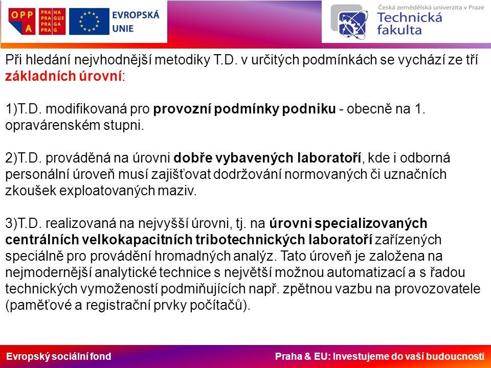 Evropský sociální fond Praha & EU: Investujeme do vaší budoucnosti Při hledání nejvhodnější metodiky T.D.