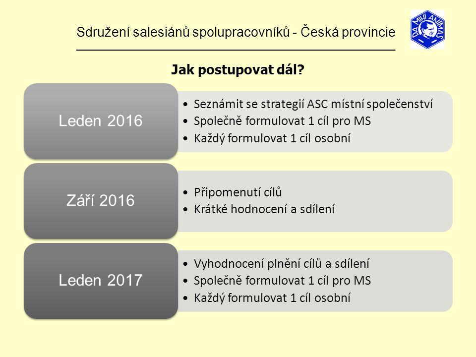 Sdružení salesiánů spolupracovníků - Česká provincie ______________________________________________________________ Jak postupovat dál.