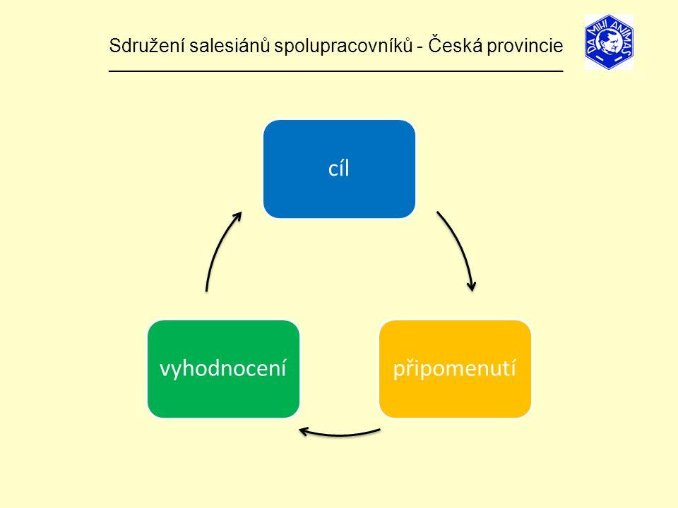 Sdružení salesiánů spolupracovníků - Česká provincie ______________________________________________________________ cílpřipomenutívyhodnocení