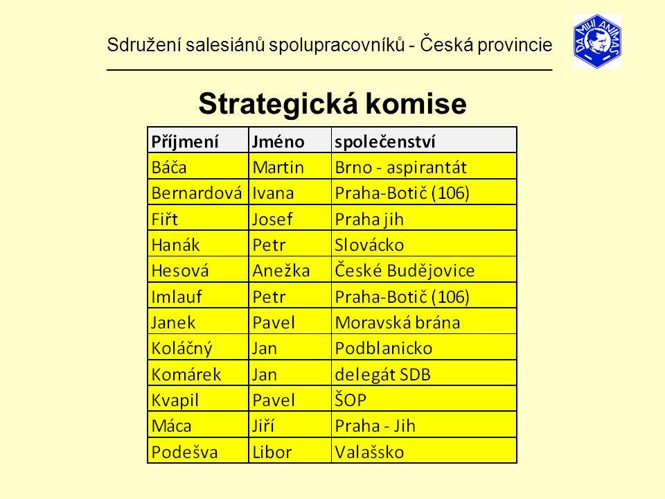 Strategická komise Sdružení salesiánů spolupracovníků - Česká provincie ______________________________________________________________