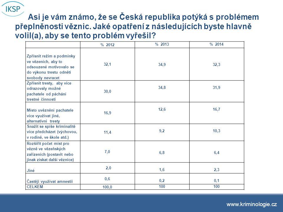 Asi je vám známo, že se Česká republika potýká s problémem přeplněnosti věznic.