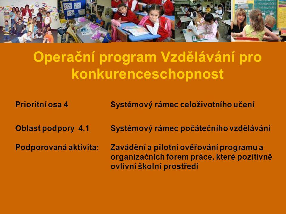 Operační program Vzdělávání pro konkurenceschopnost Prioritní osa 4 Systémový rámec celoživotního učení Oblast podpory 4.1Systémový rámec počátečního