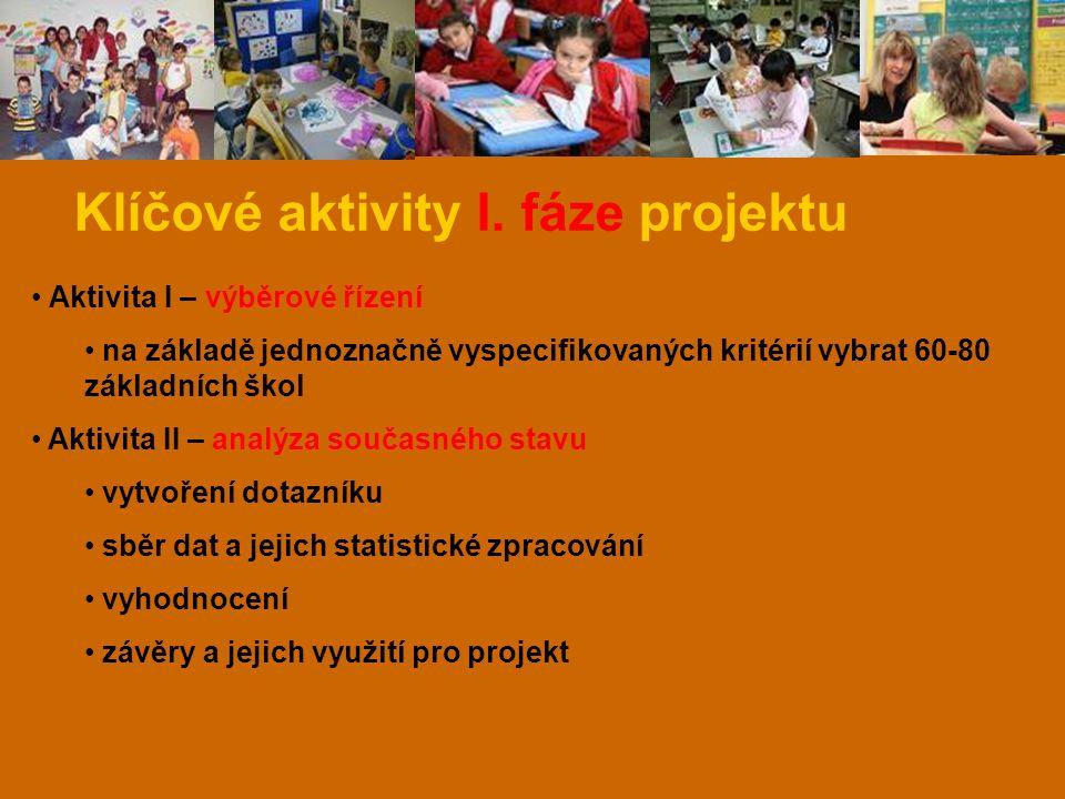 Klíčové aktivity I. fáze projektu Aktivita I – výběrové řízení na základě jednoznačně vyspecifikovaných kritérií vybrat 60-80 základních škol Aktivita