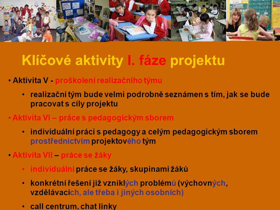 Klíčové aktivity I. fáze projektu Aktivita V - proškolení realizačního týmu realizační tým bude velmi podrobně seznámen s tím, jak se bude pracovat s