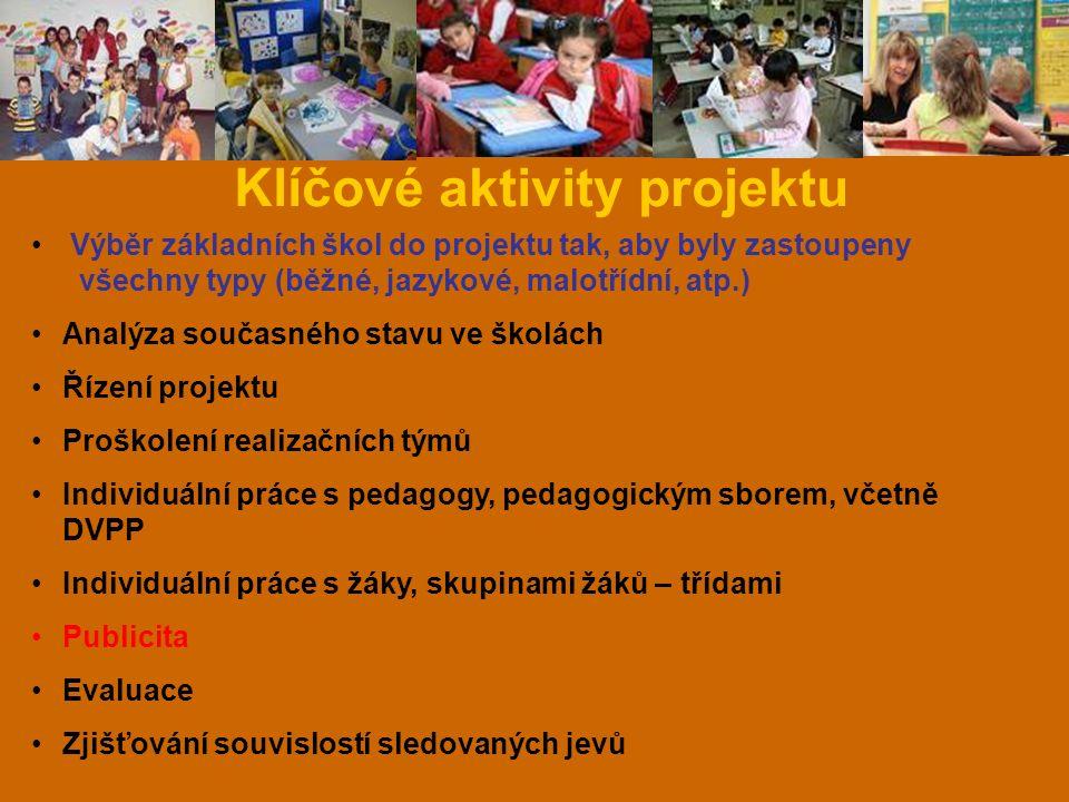 Klíčové aktivity projektu Výběr základních škol do projektu tak, aby byly zastoupeny všechny typy (běžné, jazykové, malotřídní, atp.) Analýza současné