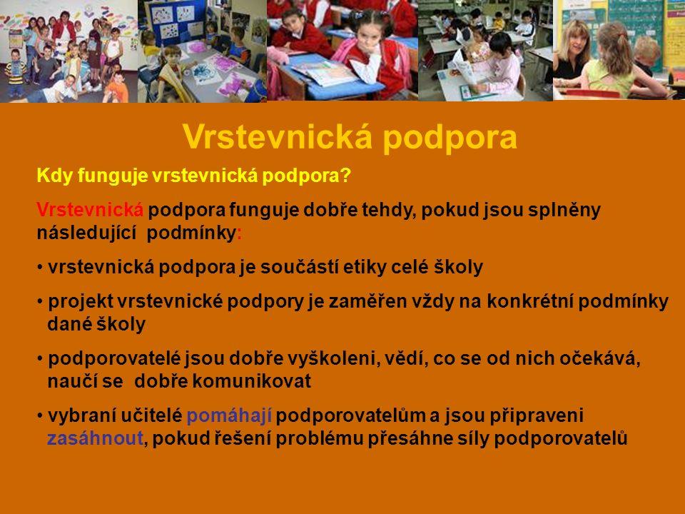 Děkuji za pozornost PhDr.Alena PLŠKOVÁ PaedDr.