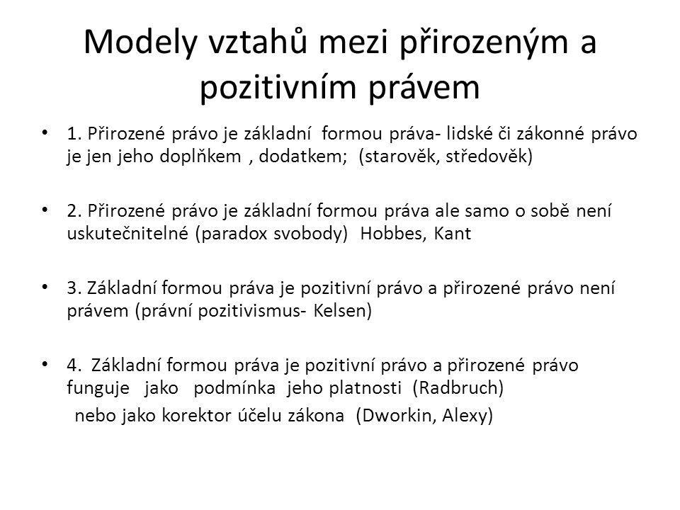 Modely vztahů mezi přirozeným a pozitivním právem 1.