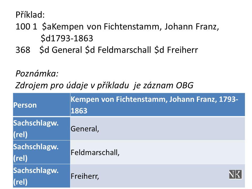 Person Kempen von Fichtenstamm, Johann Franz, 1793- 1863 Sachschlagw.
