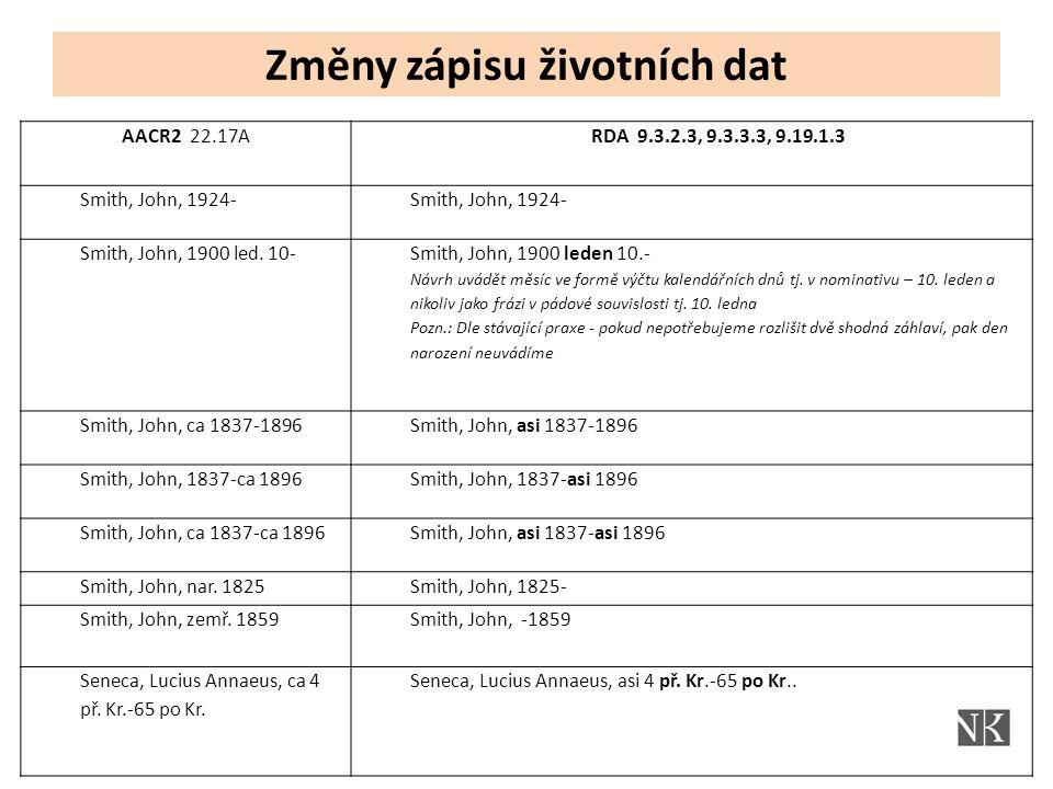 Změny zápisu životních dat AACR2 22.17ARDA 9.3.2.3, 9.3.3.3, 9.19.1.3 Smith, John, 1924- Smith, John, 1900 led.