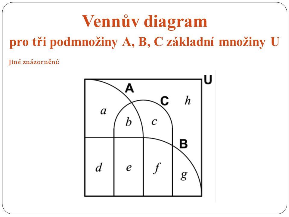 Vennův diagram pro tři podmnožiny A, B, C základní množiny U Jiné znázorn ě ní: