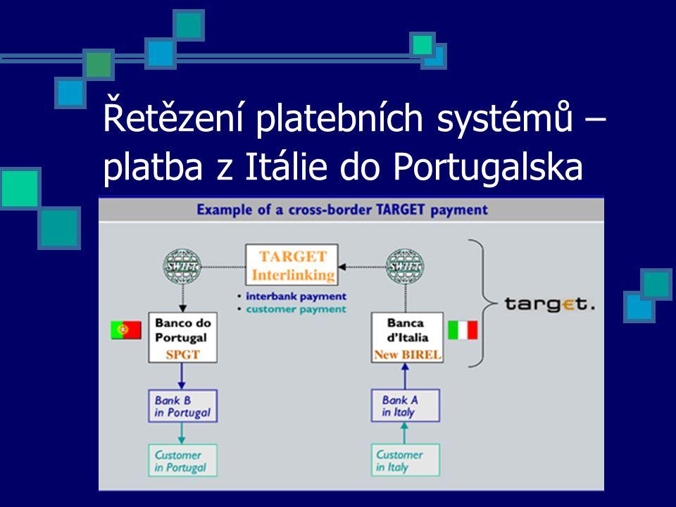 Řetězení platebních systémů – platba z Itálie do Portugalska