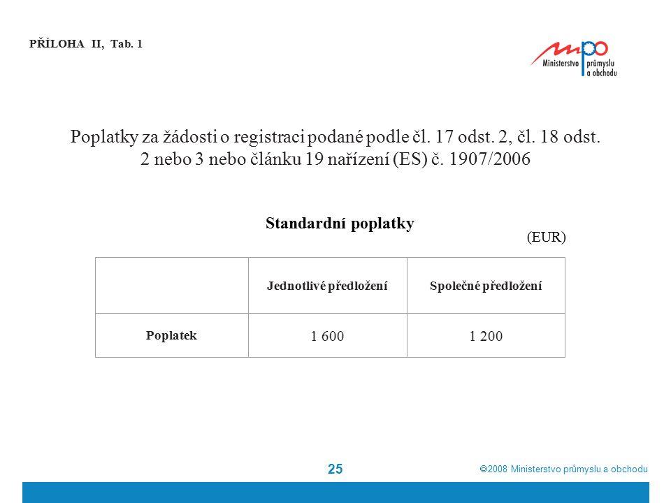  2008  Ministerstvo průmyslu a obchodu 25 PŘÍLOHA II, Tab. 1 Standardní poplatky Jednotlivé předloženíSpolečné předložení Poplatek 1 6001 200 (EUR)