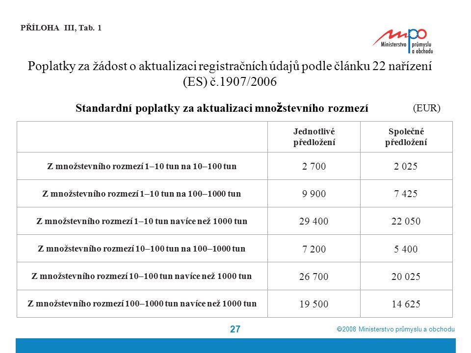  2008  Ministerstvo průmyslu a obchodu 27 PŘÍLOHA III, Tab. 1 Jednotlivé předložení Společné předložení Z množstevního rozmezí 1–10 tun na 10–100 t