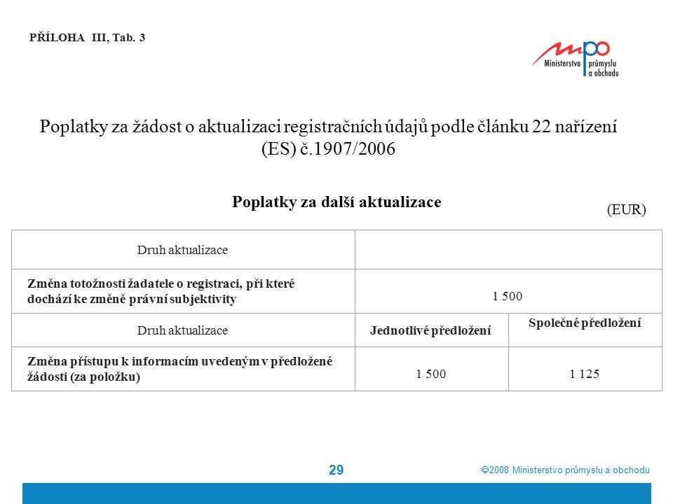  2008  Ministerstvo průmyslu a obchodu 29 PŘÍLOHA III, Tab. 3 Poplatky za žádost o aktualizaci registračních údajů podle článku 22 nařízení (ES) č.