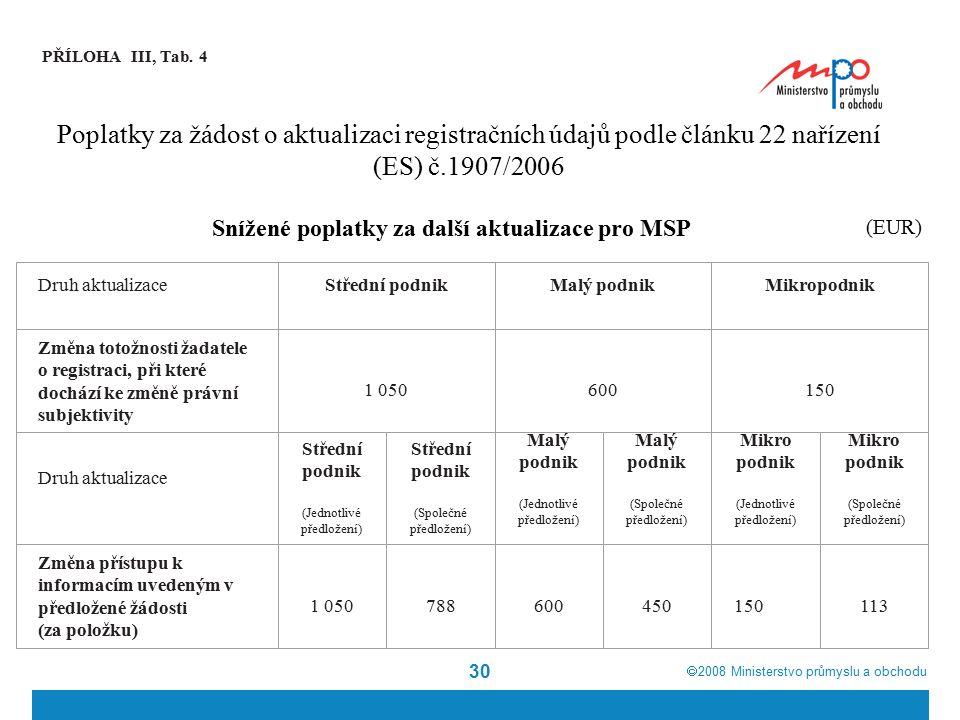  2008  Ministerstvo průmyslu a obchodu 30 PŘÍLOHA III, Tab. 4 Poplatky za žádost o aktualizaci registračních údajů podle článku 22 nařízení (ES) č.