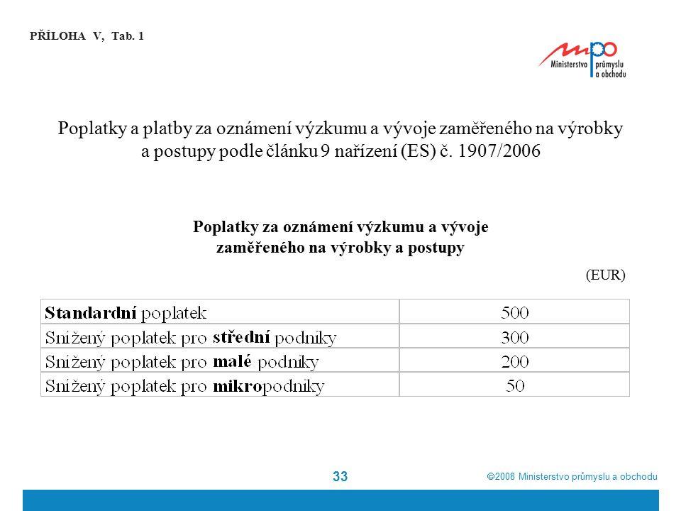  2008  Ministerstvo průmyslu a obchodu 33 PŘÍLOHA V, Tab. 1 Poplatky a platby za oznámení výzkumu a vývoje zaměřeného na výrobky a postupy podle čl