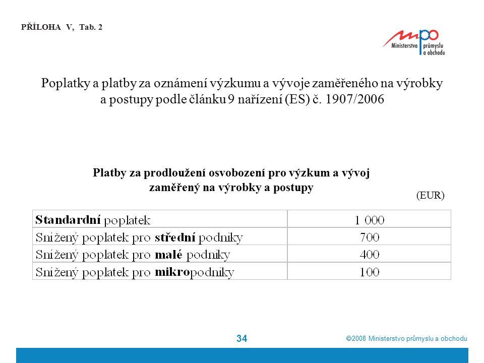  2008  Ministerstvo průmyslu a obchodu 34 PŘÍLOHA V, Tab. 2 Poplatky a platby za oznámení výzkumu a vývoje zaměřeného na výrobky a postupy podle čl