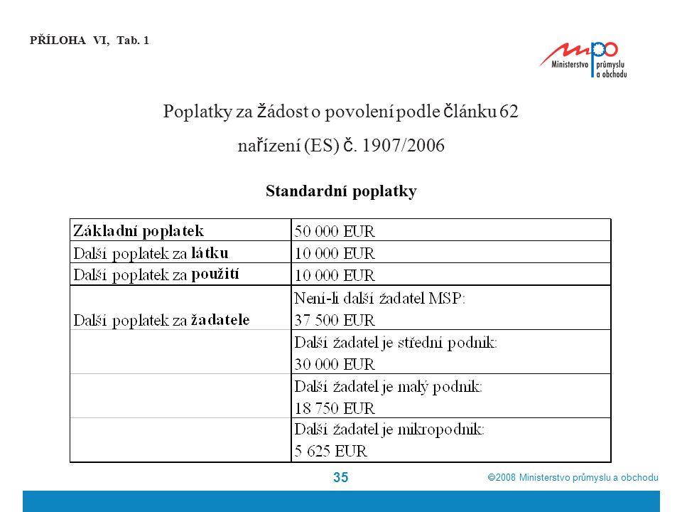  2008  Ministerstvo průmyslu a obchodu 35 PŘÍLOHA VI, Tab. 1 Standardní poplatky Poplatky za ž ádost o povolení podle č lánku 62 na ř ízení (ES) č.