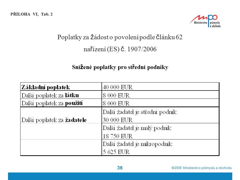  2008  Ministerstvo průmyslu a obchodu 36 PŘÍLOHA VI, Tab.