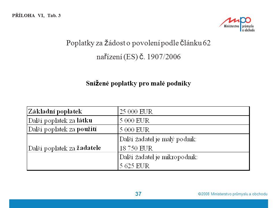  2008  Ministerstvo průmyslu a obchodu 37 PŘÍLOHA VI, Tab.