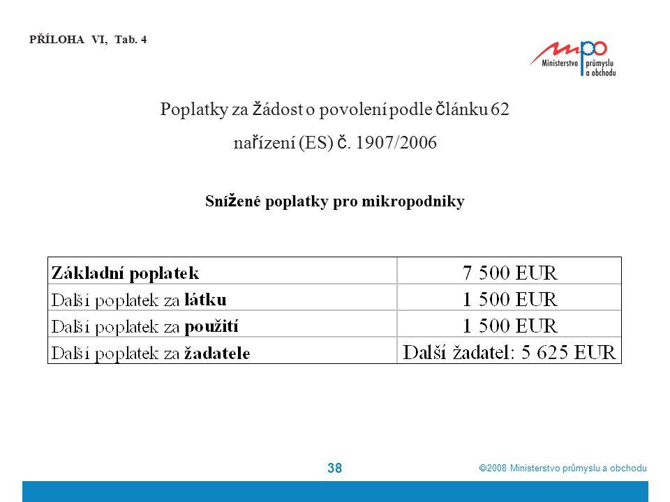  2008  Ministerstvo průmyslu a obchodu 38 PŘÍLOHA VI, Tab.