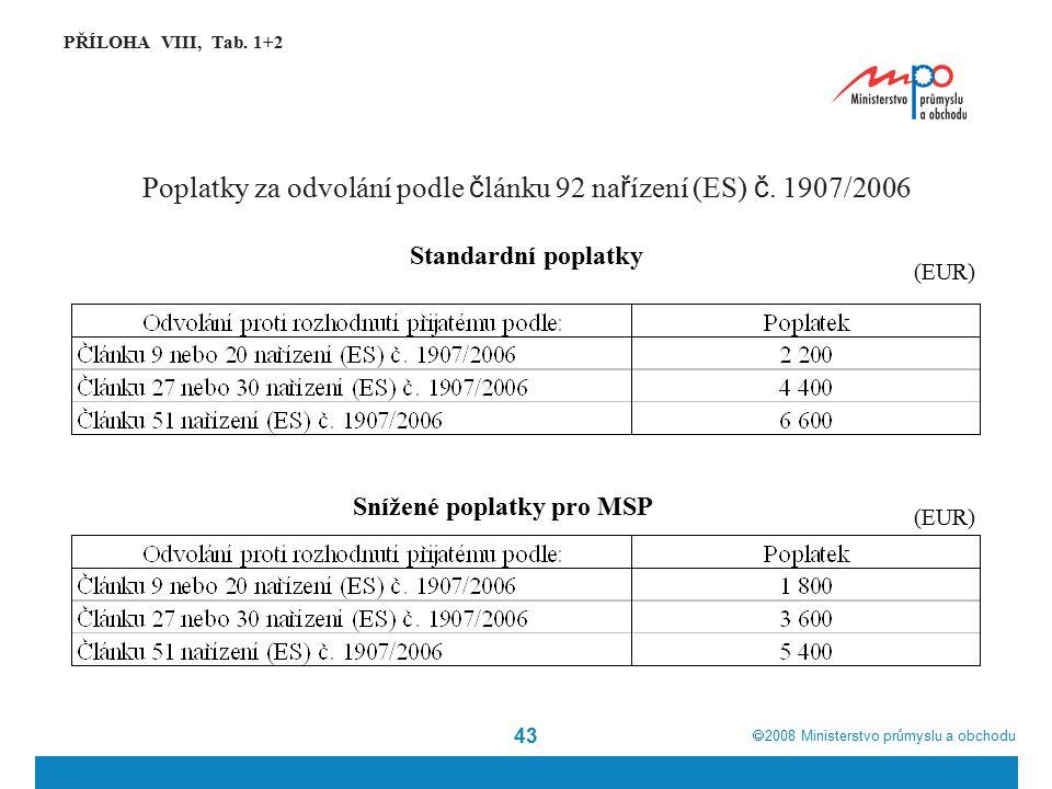  2008  Ministerstvo průmyslu a obchodu 43 PŘÍLOHA VIII, Tab. 1+2 Poplatky za odvolání podle č lánku 92 na ř ízení (ES) č. 1907/2006 Standardní popl