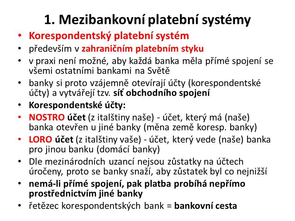 1. Mezibankovní platební systémy Korespondentský platební systém především v zahraničním platebním styku v praxi není možné, aby každá banka měla přím