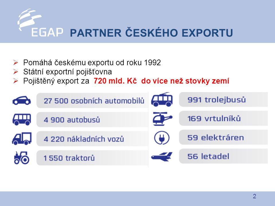 2  Pomáhá českému exportu od roku 1992  Státní exportní pojišťovna  Pojištěný export za 720 mld. Kč do více než stovky zemí PARTNER ČESKÉHO EXPORTU