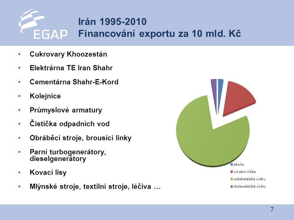 7 Cukrovary Khoozestán Elektrárna TE Iran Shahr Cementárna Shahr-E-Kord Kolejnice Průmyslové armatury Čistička odpadních vod Obráběcí stroje, brousící