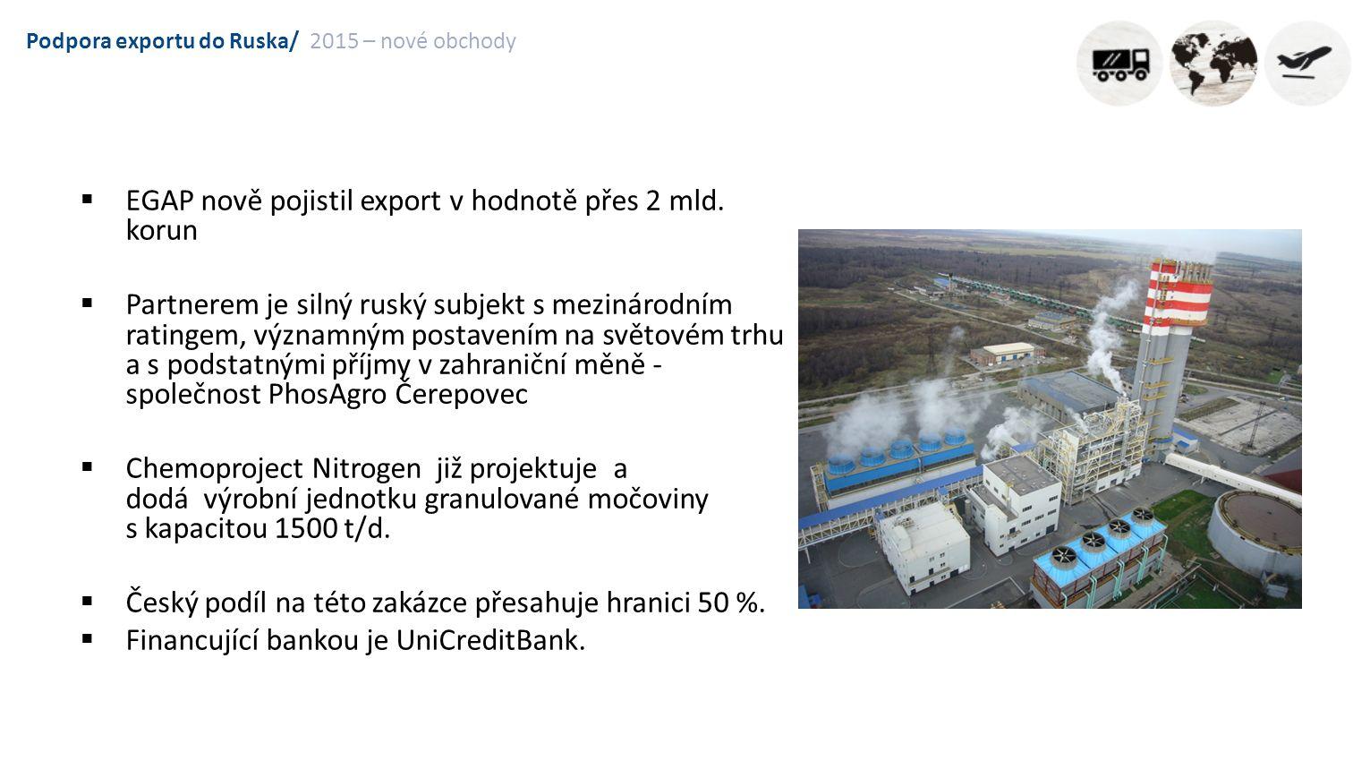 Podpora exportu do Ruska/2015 – nové obchody  EGAP nově pojistil export v hodnotě přes 2 mld.