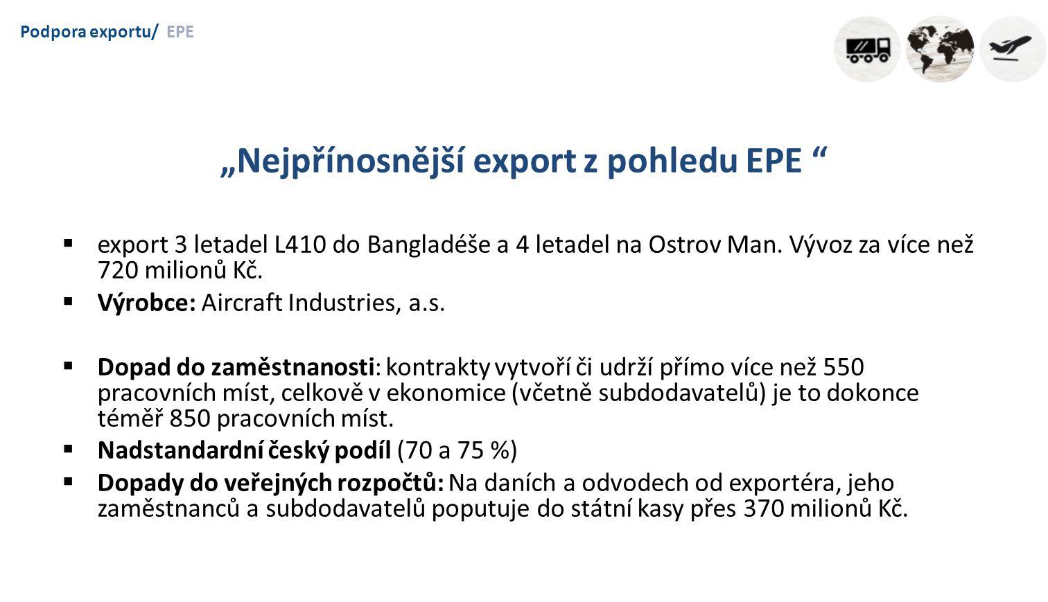 """Podpora exportu/EPE """"Nejpřínosnější export z pohledu EPE  export 3 letadel L410 do Bangladéše a 4 letadel na Ostrov Man."""