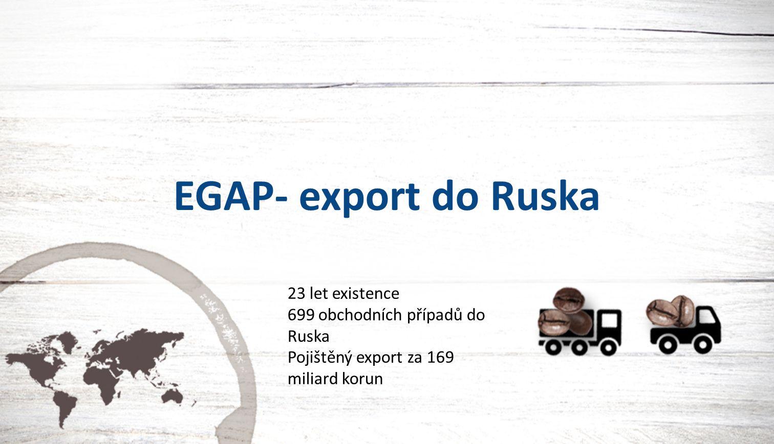 Podpora exportu do Ruska/Vývoj v roce 2015  EGAP nepřerušil pojišťování případů do Ruska  Nadále spolupracuje s TOP 15 systémovými bankami Ruska  Transakce se silnými a stabilními ruskými subjekty, výhodou je přirozený hedging Celková nesplacená jistina pojištěných úvěrů:  45,1 mld.
