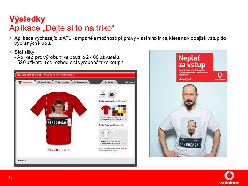 """15 Výsledky Aplikace """"Dejte si to na triko Aplikace vycházející z ATL kampaně s možností přípravy vlastního trika, které navíc zajistí vstup do vybraných klubů."""
