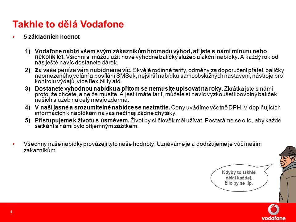 4 5 základních hodnot 1)Vodafone nabízí všem svým zákazníkům hromadu výhod, ať jste s námi minutu nebo několik let.