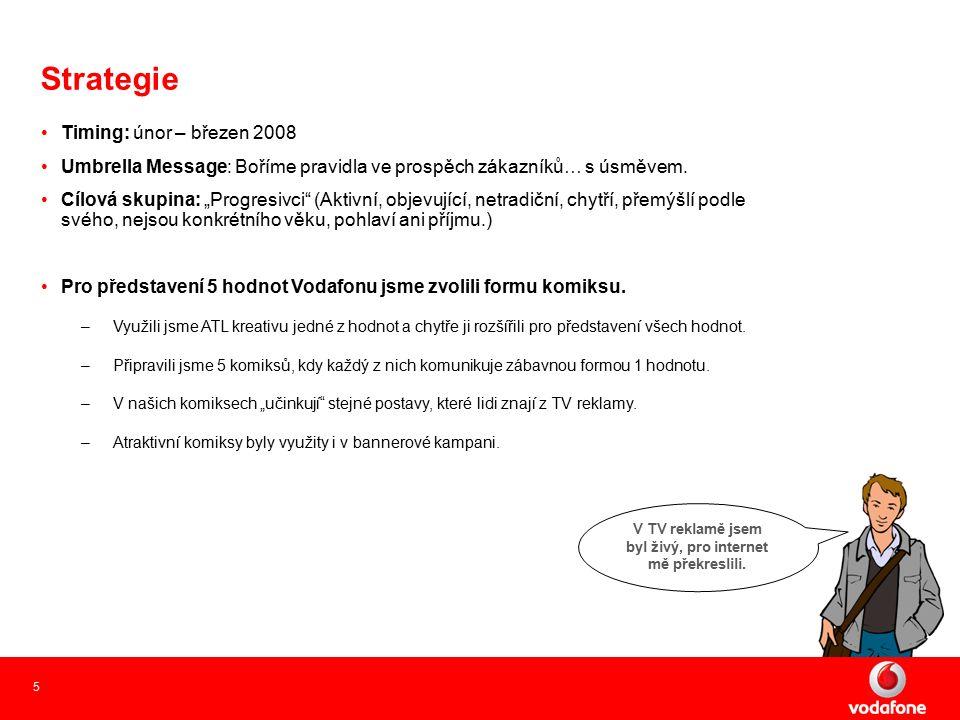 5 Strategie Timing: únor – březen 2008 Umbrella Message: Boříme pravidla ve prospěch zákazníků… s úsměvem.