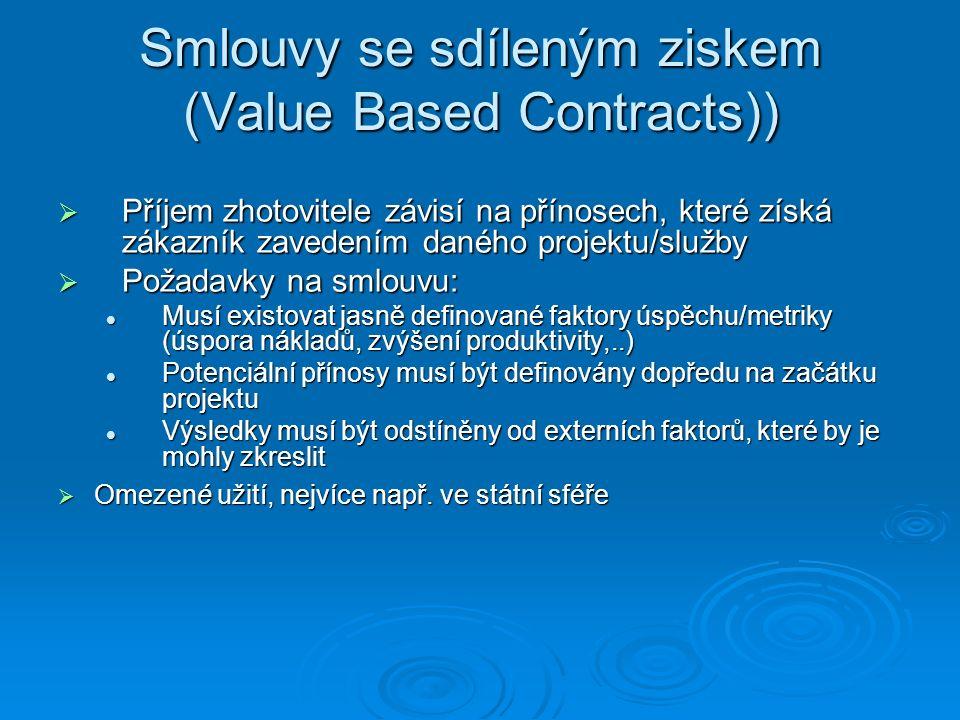 Smlouvy se sdíleným ziskem (Value Based Contracts))  Příjem zhotovitele závisí na přínosech, které získá zákazník zavedením daného projektu/služby  Požadavky na smlouvu: Musí existovat jasně definované faktory úspěchu/metriky (úspora nákladů, zvýšení produktivity,..) Musí existovat jasně definované faktory úspěchu/metriky (úspora nákladů, zvýšení produktivity,..) Potenciální přínosy musí být definovány dopředu na začátku projektu Potenciální přínosy musí být definovány dopředu na začátku projektu Výsledky musí být odstíněny od externích faktorů, které by je mohly zkreslit Výsledky musí být odstíněny od externích faktorů, které by je mohly zkreslit  Omezené užití, nejvíce např.