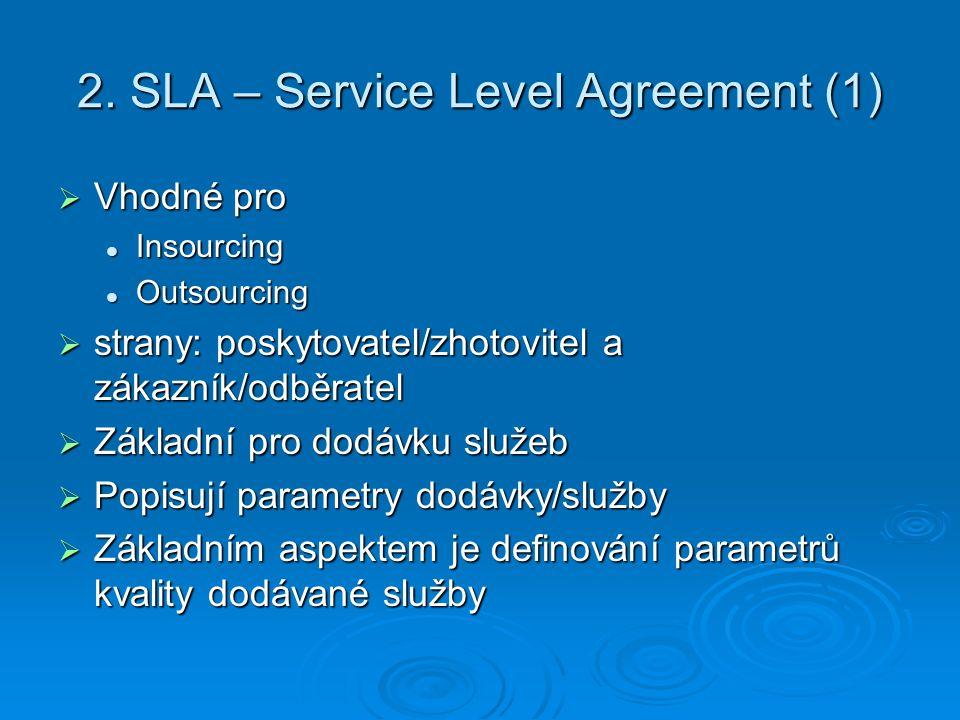 2. SLA – Service Level Agreement (1)  Vhodné pro Insourcing Insourcing Outsourcing Outsourcing  strany: poskytovatel/zhotovitel a zákazník/odběratel
