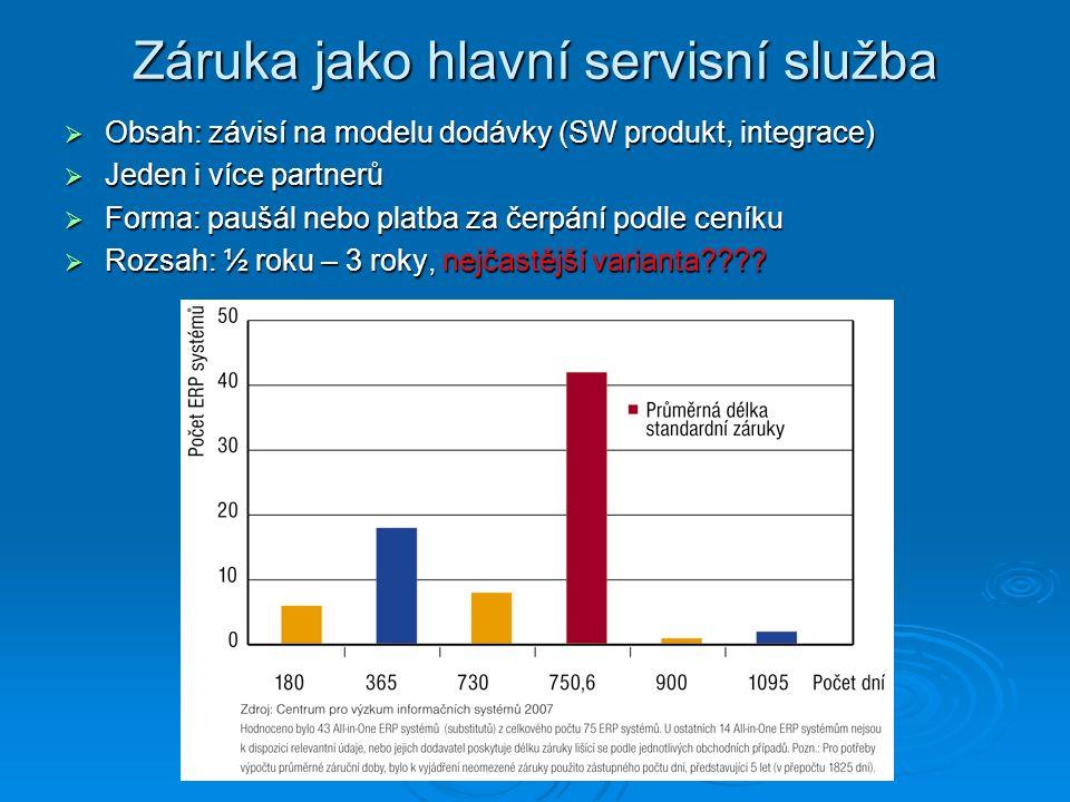 Záruka jako hlavní servisní služba  Obsah: závisí na modelu dodávky (SW produkt, integrace)  Jeden i více partnerů  Forma: paušál nebo platba za čerpání podle ceníku  Rozsah: ½ roku – 3 roky, nejčastější varianta