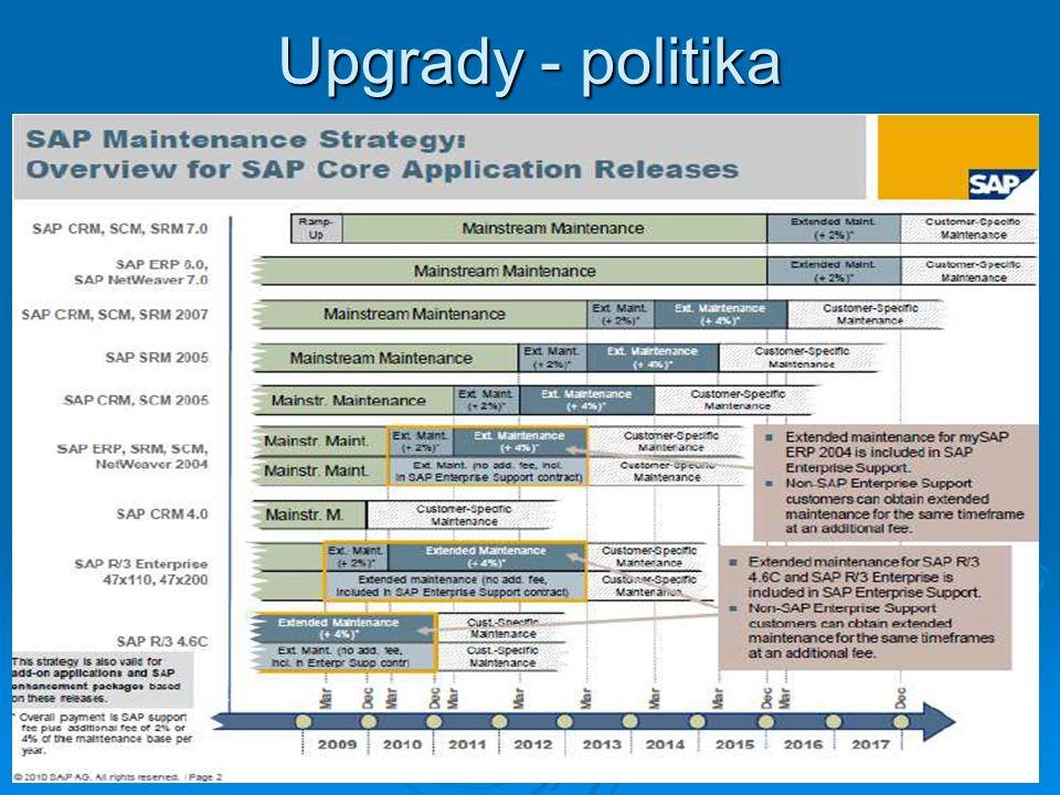 Upgrady - politika