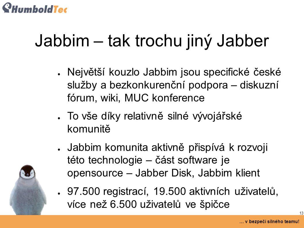 13 … v bezpečí silného teamu! Jabbim – tak trochu jiný Jabber ● Největší kouzlo Jabbim jsou specifické české služby a bezkonkurenční podpora – diskuzn