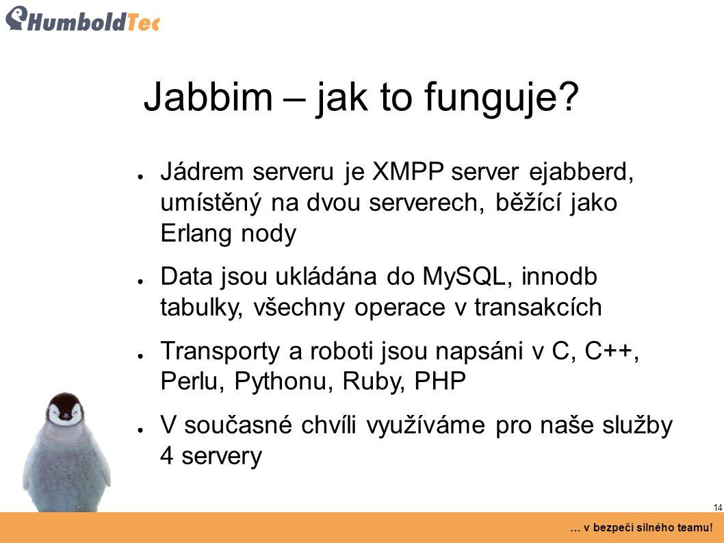 14 … v bezpečí silného teamu! Jabbim – jak to funguje? ● Jádrem serveru je XMPP server ejabberd, umístěný na dvou serverech, běžící jako Erlang nody ●