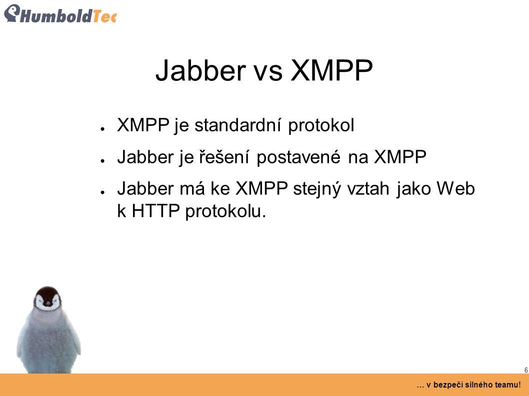 6 … v bezpečí silného teamu! Jabber vs XMPP ● XMPP je standardní protokol ● Jabber je řešení postavené na XMPP ● Jabber má ke XMPP stejný vztah jako W