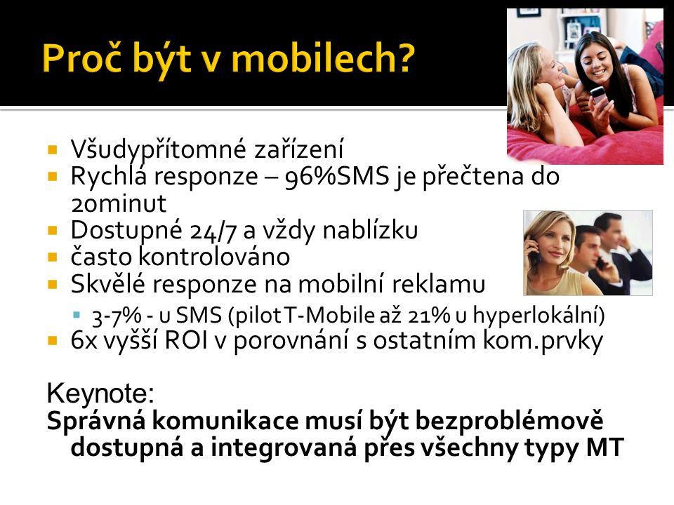  Všudypřítomné zařízení  Rychlá responze – 96%SMS je přečtena do 20minut  Dostupné 24/7 a vždy nablízku  často kontrolováno  Skvělé responze na mobilní reklamu  3-7% - u SMS (pilot T-Mobile až 21% u hyperlokální)  6x vyšší ROI v porovnání s ostatním kom.prvky Keynote: Správná komunikace musí být bezproblémově dostupná a integrovaná přes všechny typy MT